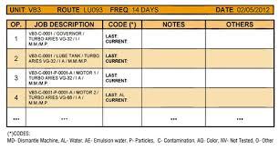 Lubrication Chart Template Preventive Maintenance Format Pdf