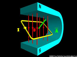 alternating current animation. alternating current generator animation m