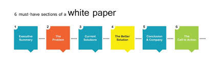 how to write a good white paper it s easy as to vince luk  6 must have sections when writing a white paper