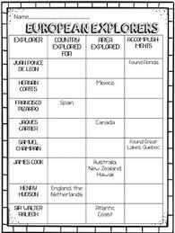 European Explorers Chart Age Of Exploration De Gama Columbus Hudson Cortes