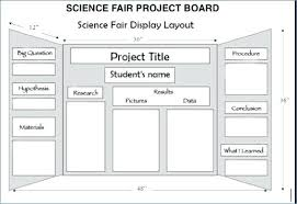 Science Fair Templates Science Fair Display Board Template Project Presentation