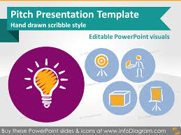 Ppt Style Pitch Presentation Template Hand Drawn Scribble Style