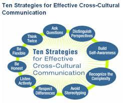 essays intercultural communication essay academic writing service essays intercultural communication