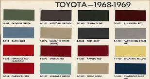 Fj40 Fj55 And Fj60 Colors And Color Codes Toyota Trucks