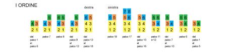 La Scala Seating Chart Ballet Teatro Alla Scala