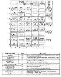2000 buick fuse box diagram 2000 wiring diagrams