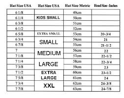 Hat Size Conversion Chart How To Find Your Hat Size Headchange Gear