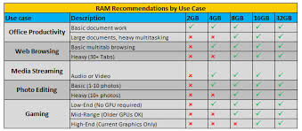 Laptop Configuration Guide Here Are The Specs That Matter