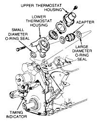 Repair guides engine mechanical thermostat 0900c152801c82ce repairguidecontentjsp pageid 0900c152801c82cc