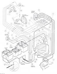 Wiring diagrams for club car golf cart the wiring diagram