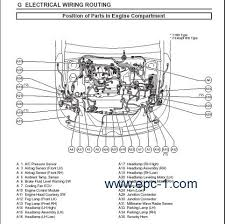 toyota o2 sensor wiring diagram toyota image about wiring 2005 hyundai sonata camshaft sensor location in addition 89 mustang throttle body diagram likewise 2000 jeep