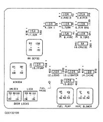 gregorywein co 2004 saturn ion fuse box diagram 1999 saturn sl fuse box wiring diagram 2001 saturn sc2 fuse box diagram 2002 saturn sl2 wiring diagrams 2001 saturn sl1 fuse box 1999 saturn sl fuse box