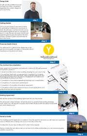 Building Construction Process Flow Chart Pdf Building Construction Process Flow Chart How To Build House