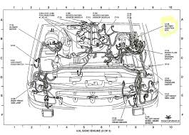 2010 ford 4 0 engine diagram wiring diagram sys ford 4 0 engine diagram 1995 wiring diagrams bib 2010 ford 4 0 engine diagram