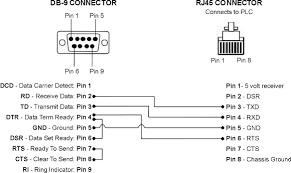 modicon micro setting for tsxcusb text plcs net modicon micro setting for tsxcusb485 text plcs net interactive q a
