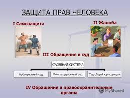 Мировые суды защита прав граждан курсовая работа Все самое  того компания мировые суды защита прав граждан курсовая работа выбора