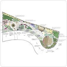 Small Picture Garden Design Garden Design with The Village Hotel Garden Design