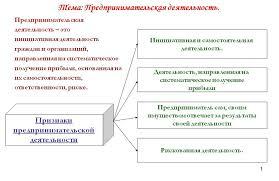 ЕГЭ Организационно правовые формы и правовой режим  Предпринимательская деятельность это