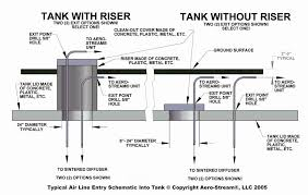 install a septic system tank solution an error occurred