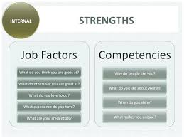 Job Weaknesses Examples What Is Your Greatest Weakness Powerful Example Answers Included In