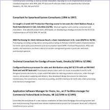 Graduate School Resume Template Microsoft Word Graduate School Resume Template Microsoft Word