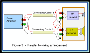 usb cable wiring diagram speaker just another wiring diagram blog • bi wiring to loudspeakers rh st andrews ac uk usb connection wiring diagram micro usb schematic