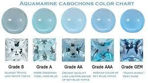 Aquamarine Color Chart Aquamarine Jewelry Aquamarine