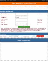 Pie Chart Using Angularjs Shanu Mvc Dashboard With Chart Using Angularjs And Web Api