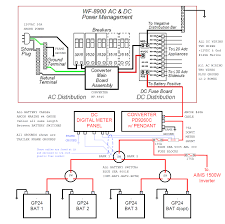 12 volt house wiring diagram wiring 12 volt accessories \u2022 free blue sea dual battery switch wiring diagram at Blue Sea Wiring Diagram