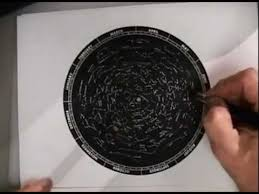 Rick Crosslin Science Make A Star Chart In 5 Minutes