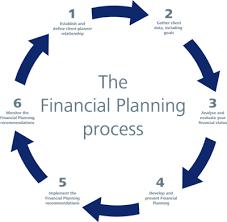 Writing Basic Business Plan - Article - Mfa Creative Writing Hong Kong