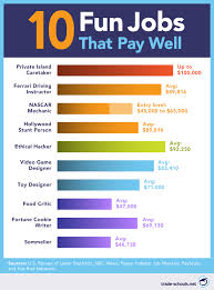 earn money 92 websites that pay writers 50
