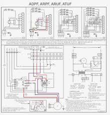 3 phase panel wiring house diagram pdf electrical control design three phase panel wiring diagram at 3 Phase Panel Wiring Diagram