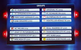 GRUP D HASIL UNDIAN LIGA CHAMPIONS 2012/2013 GROUP OF DEATH