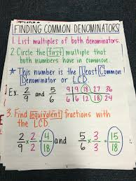 Finding Common Denominators Anchor Math Classroom 5th
