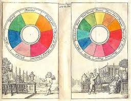 The most beautiful tool for artists. A Guide To The Artist S Color Wheel Plus How You Can Make Your Own