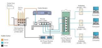 rj45 keystone jack wiring diagram wiring diagram shrutiradio  at Category 5e Keystone Jack Wiring Diagram Free Download