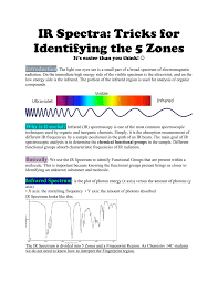 Ir Chart Organic Chemistry Ir Spectra Tricks For Indentifying The 5 Zones