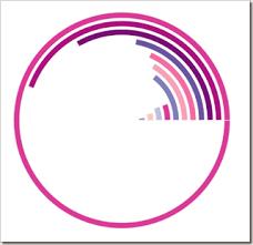 Multi Level Pie Chart Tableau Radial Treemaps Bar Charts In Tableau Bora Beran