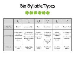 6 Syllable Types Chart Clover Poster 6 Syllable Types