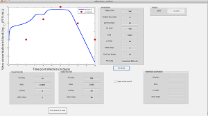 a graphical user interface for solving delay diffeial equations and doing local search
