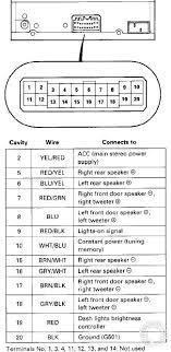 honda distributor wiring new wiring diagram 2018 2000 honda civic electrical diagram at 2000 Civic Wiring Diagram
