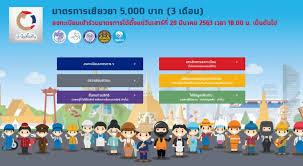 ผู้ที่มีสถานะ อยู่ระหว่างการตรวจสอบข้อมูลที่นำส่งเพิ่ม ไม่ต้องกังวล  ธ.กรุงไทย มีคำตอบ(มีคลิป)