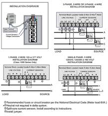 electric energy online device or circuit panel as shown above through distribution electric submeters are