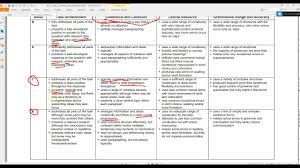 ielts task two part question tutorial examples  ielts task 2 two part question tutorial examples