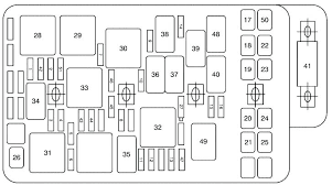 2013 dodge dart fuse box diagram data wiring diagrams \u2022 2013 dodge dart radio wiring diagram 2014 dodge charger stereo wiring diagram fuse box for ceiling fan rh easela club 2013 dodge challenger fuse box diagram 2013 dodge dart fuse panel diagram