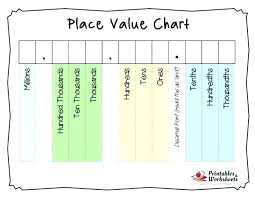 Place Value Chart Decimals Printable Free Number Placement