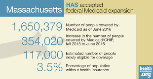 massachusetts and the aca s caid expansion eligibility enrollment and benefits healthinsurance org