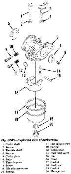 craftsman riding mower electrical diagram wiring diagram small engine carburetor repair · engine repairlawn mowerag