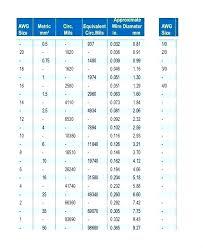 Sae Metric Chart Futebolhd Co
